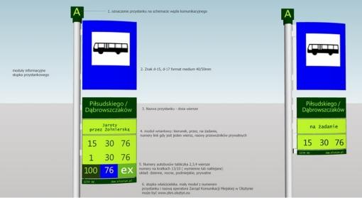 Elementy przystanku w olsztyńskim systemie informacji miejskiej