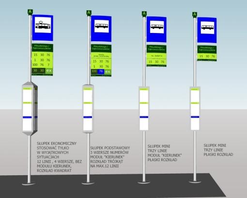 Typy przystanków w olsztyńskim systemie informacji miejskiej